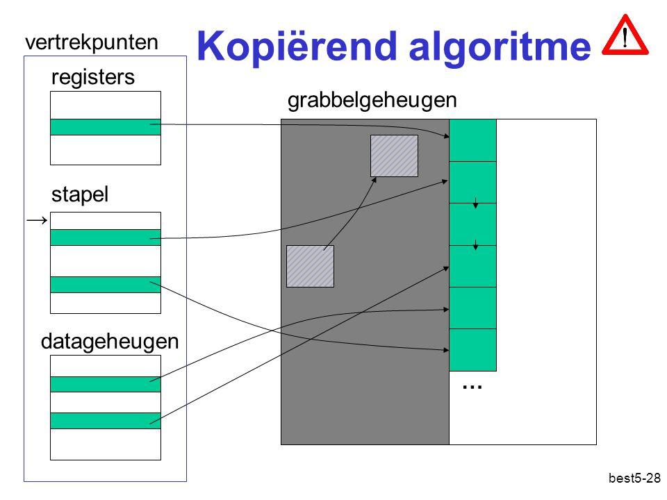Kopiërend algoritme vertrekpunten registers grabbelgeheugen stapel →