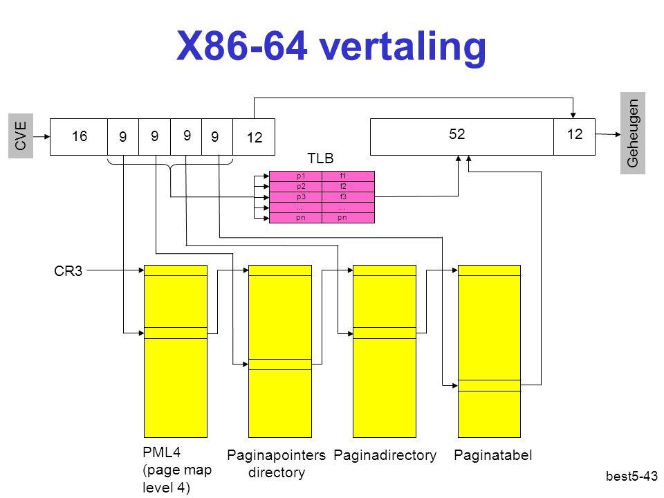 X86-64 vertaling CVE 16 9 9 9 9 12 52 12 Geheugen TLB CR3 PML4