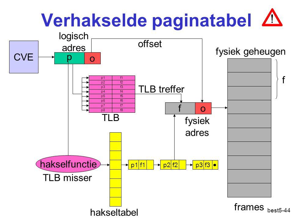 Verhakselde paginatabel