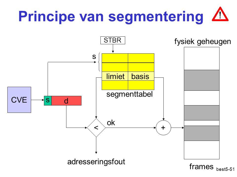 Principe van segmentering