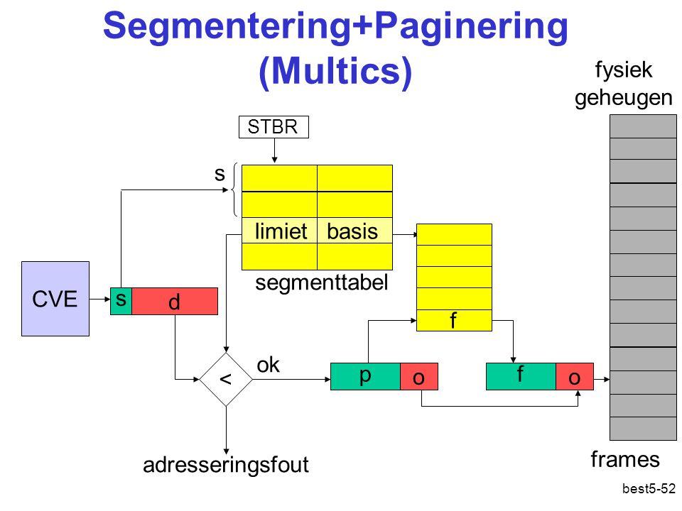Segmentering+Paginering (Multics)