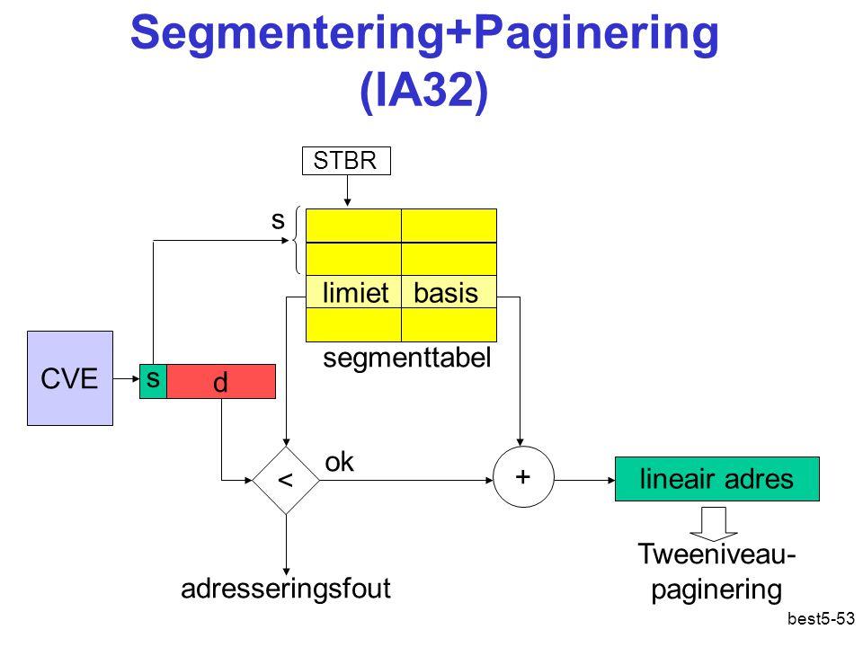 Segmentering+Paginering (IA32)