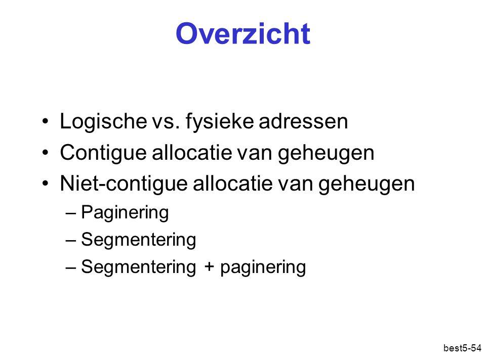 Overzicht Logische vs. fysieke adressen