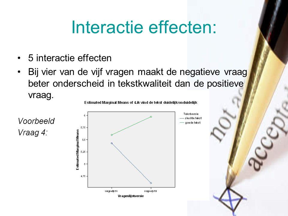 Interactie effecten: 5 interactie effecten