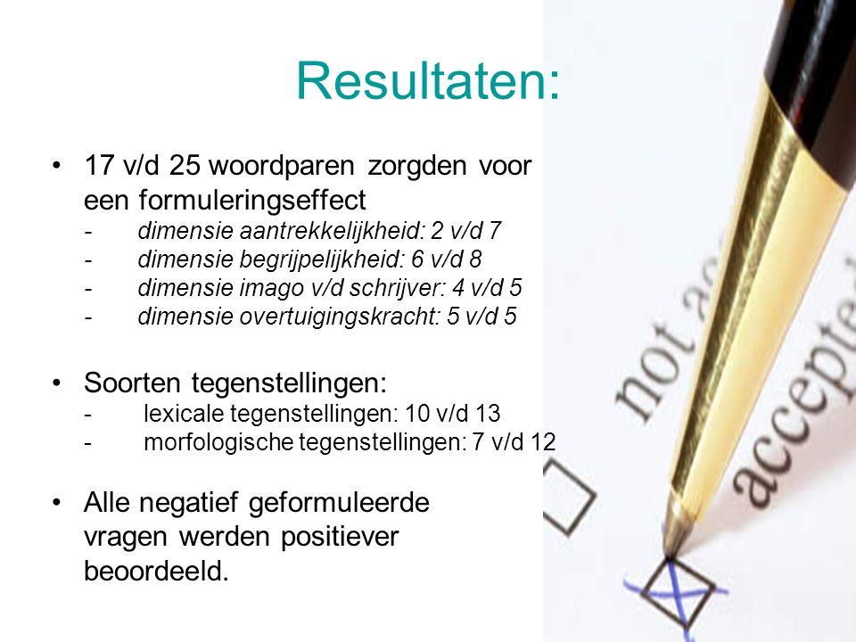 Resultaten: 17 v/d 25 woordparen zorgden voor een formuleringseffect