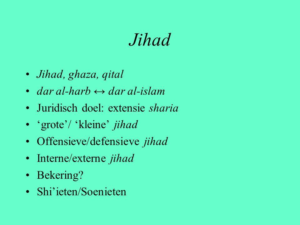 Jihad Jihad, ghaza, qital dar al-harb ↔ dar al-islam