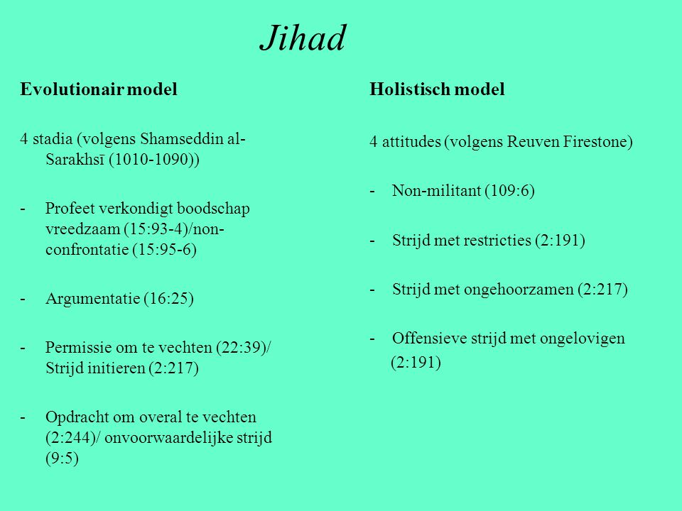 Jihad Evolutionair model Holistisch model