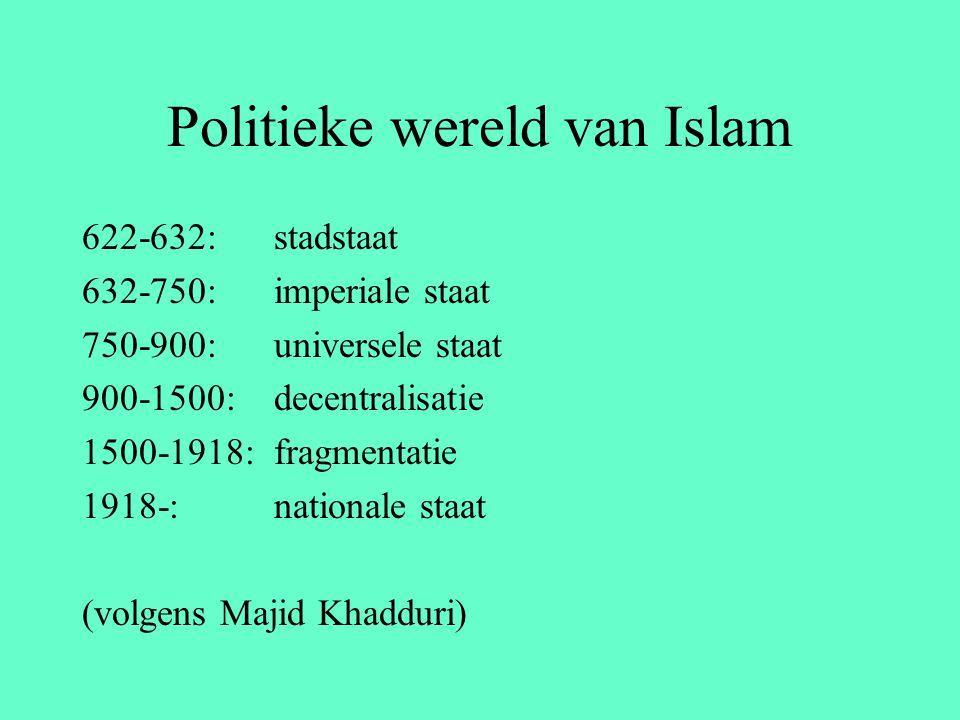 Politieke wereld van Islam