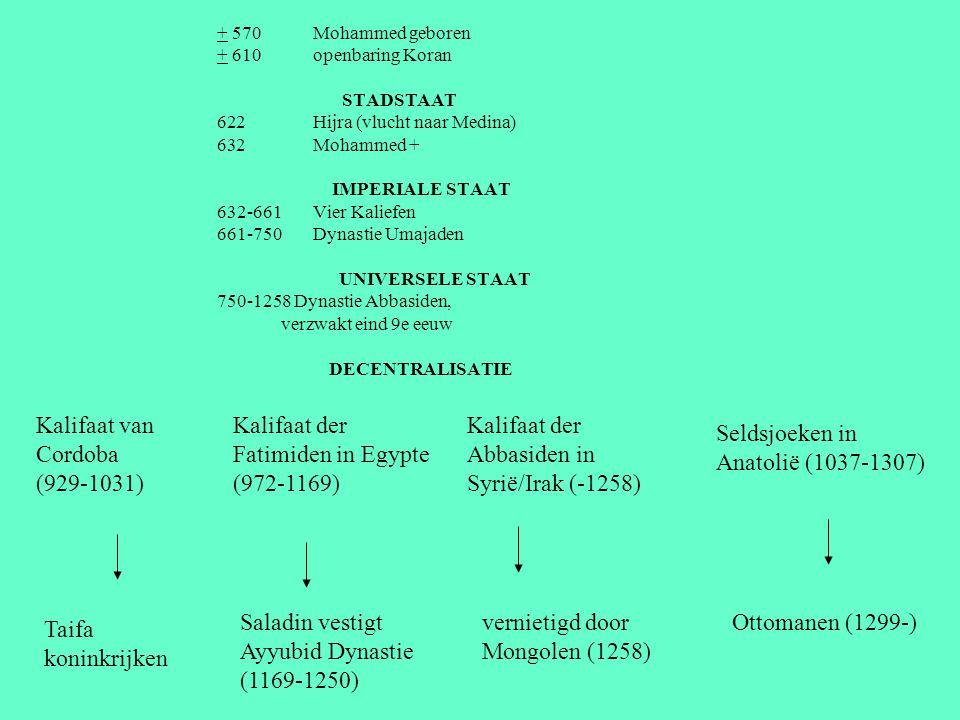 Kalifaat van Cordoba (929-1031)