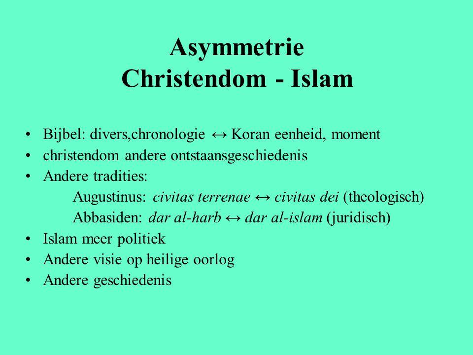 Asymmetrie Christendom - Islam