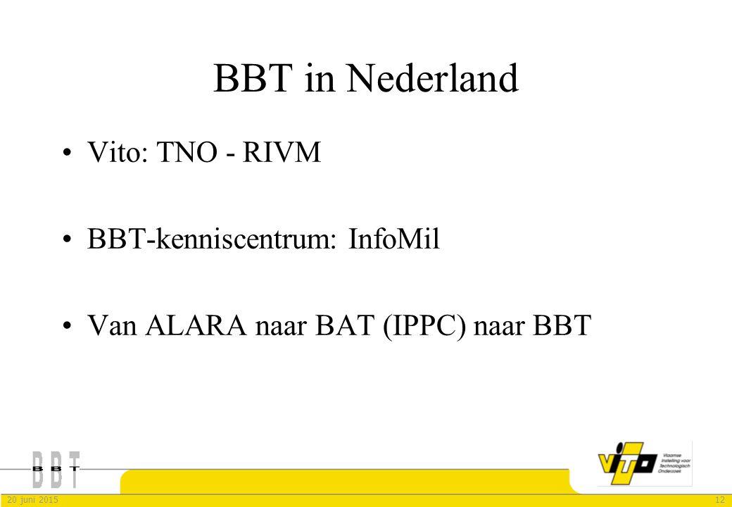 BBT in Nederland Vito: TNO - RIVM BBT-kenniscentrum: InfoMil