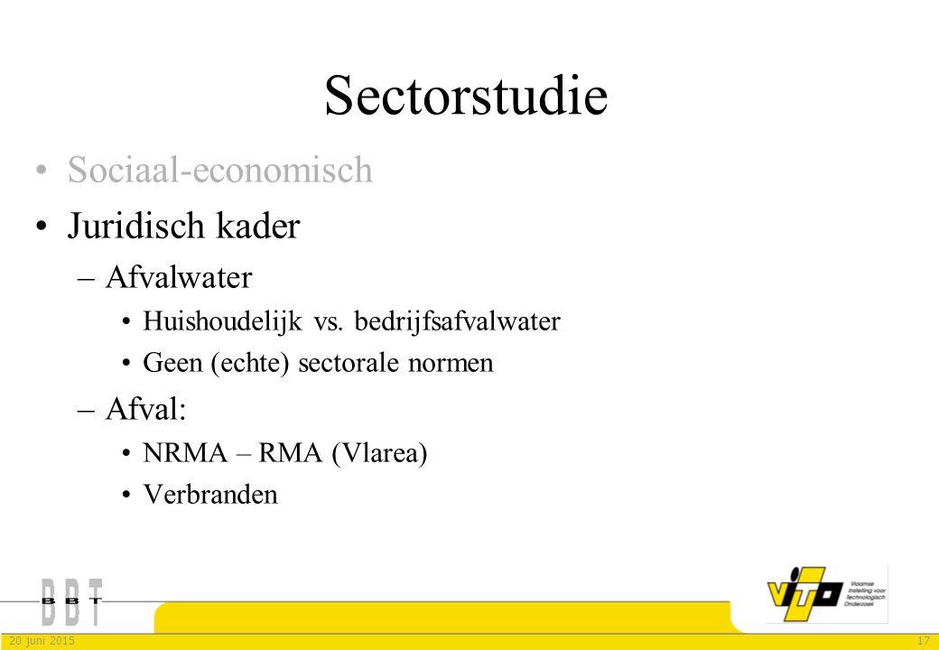 Sectorstudie Sociaal-economisch Juridisch kader Afvalwater Afval: