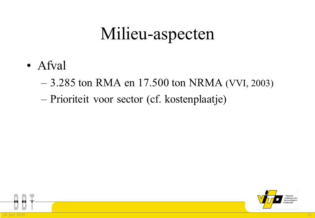 Milieu-aspecten Afval 3.285 ton RMA en 17.500 ton NRMA (VVI, 2003)
