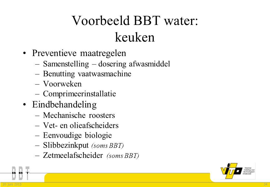Voorbeeld BBT water: keuken