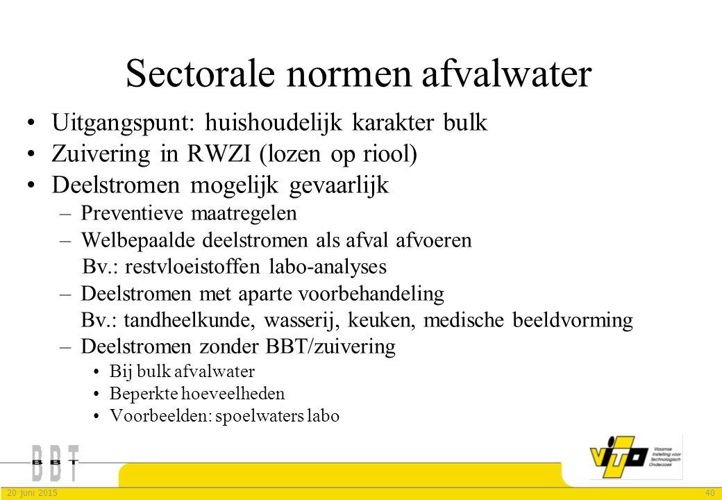 Sectorale normen afvalwater