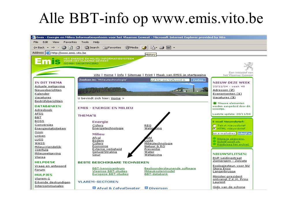 Alle BBT-info op www.emis.vito.be