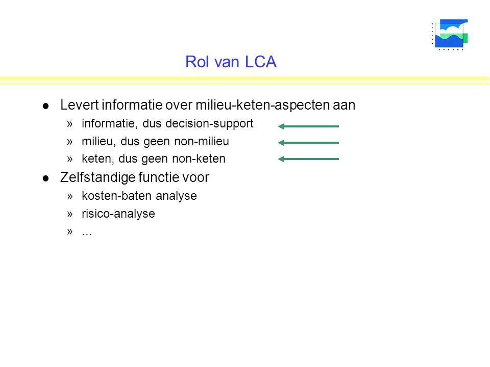 Rol van LCA Levert informatie over milieu-keten-aspecten aan