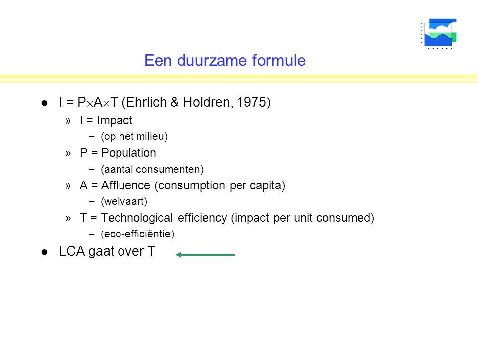 Een duurzame formule I = PAT (Ehrlich & Holdren, 1975)