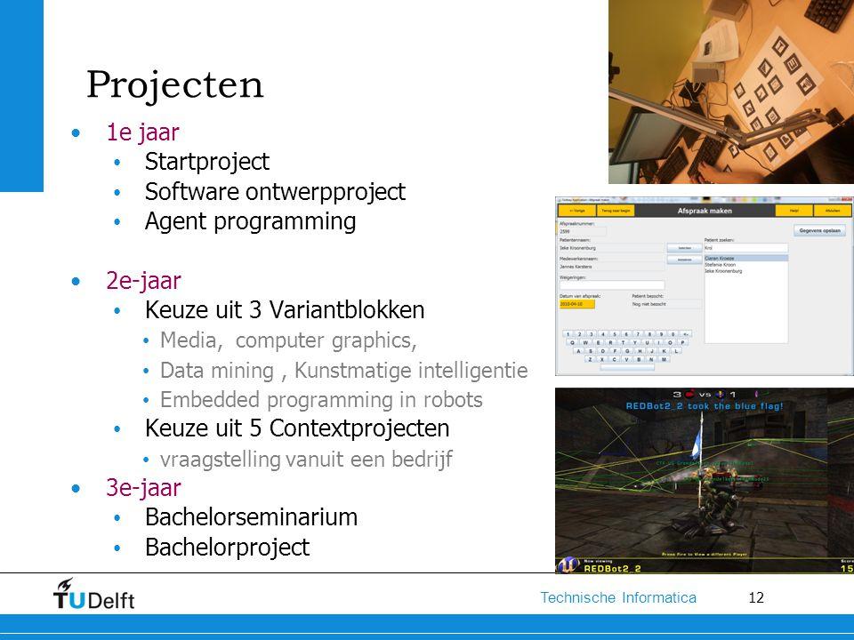 Projecten 1e jaar Startproject Software ontwerpproject