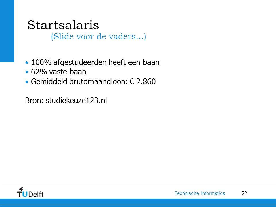 Startsalaris (Slide voor de vaders…)