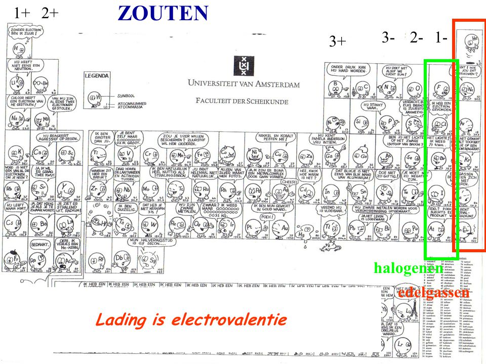 Lading is electrovalentie