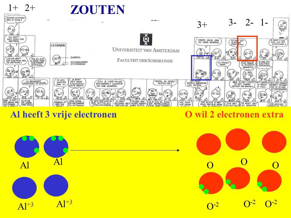 ZOUTEN 1+ 2+ 3- 2- 1- 3+ Al heeft 3 vrije electronen