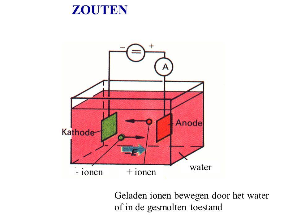 ZOUTEN water + ionen - ionen Geladen ionen bewegen door het water