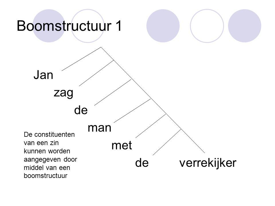 Boomstructuur 1 Jan zag de man met de verrekijker