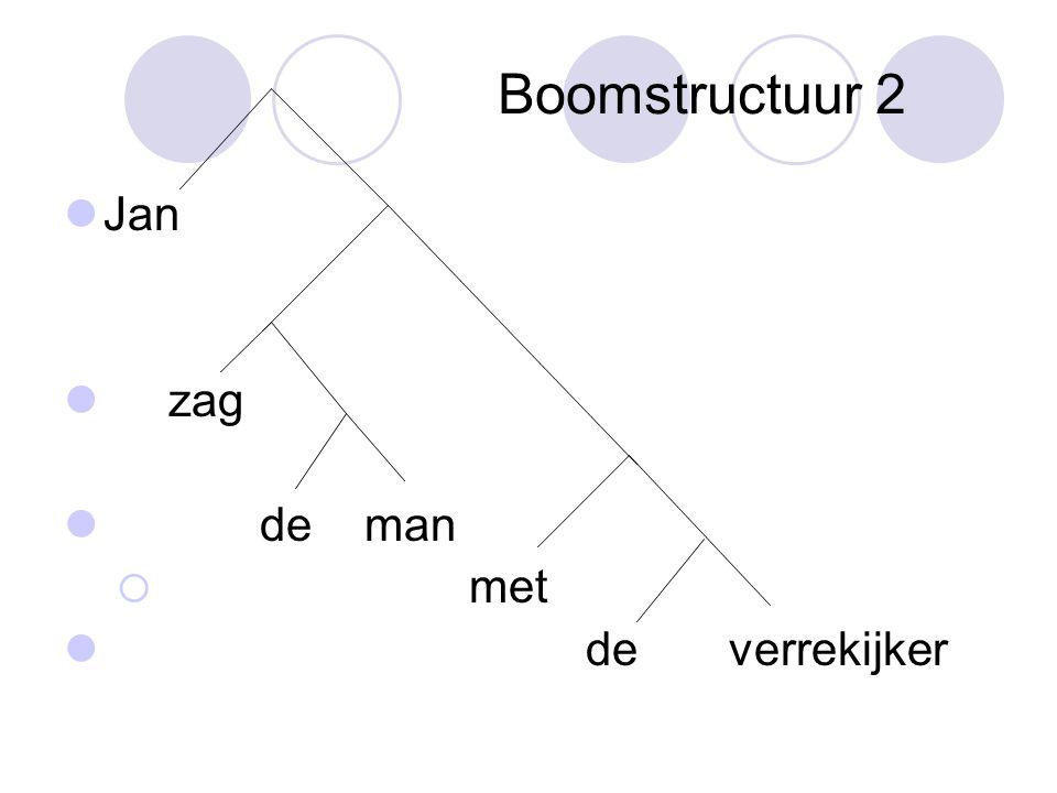 Boomstructuur 2 Jan zag de man met de verrekijker