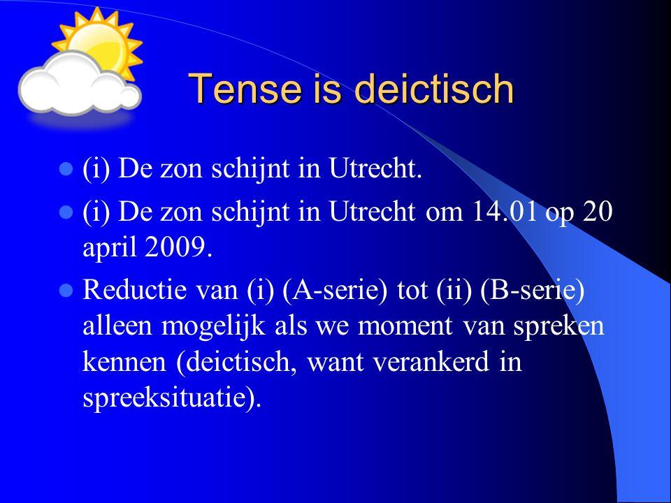 Tense is deictisch (i) De zon schijnt in Utrecht.