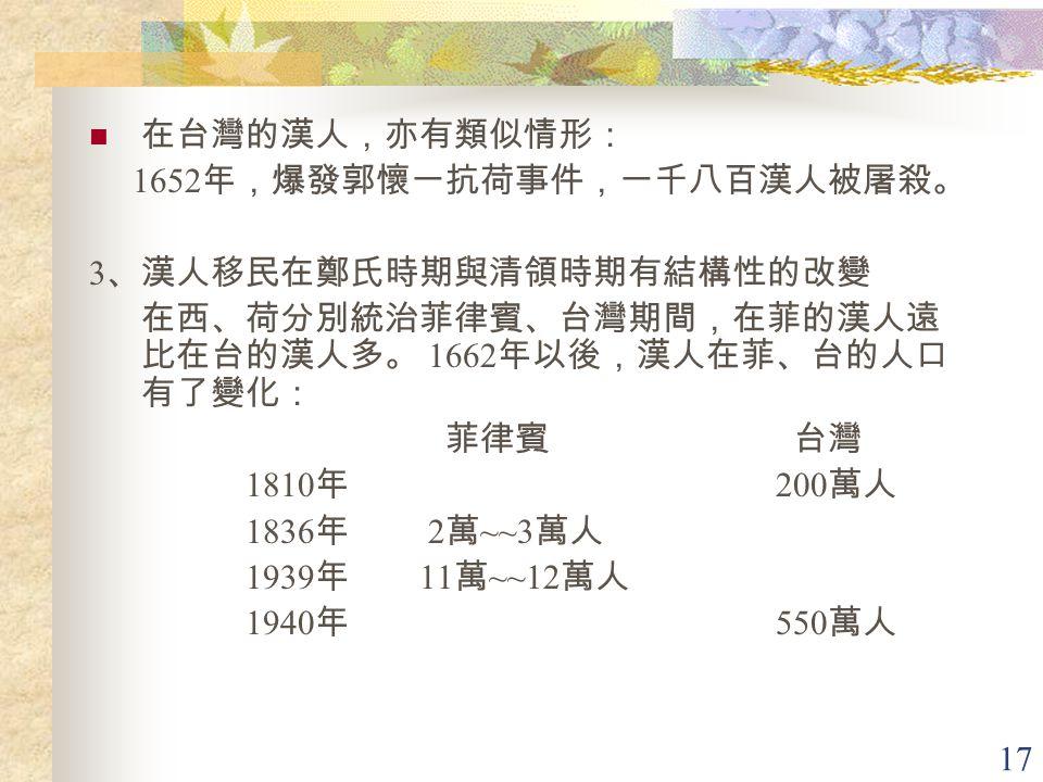 在台灣的漢人,亦有類似情形: 1652年,爆發郭懷一抗荷事件,一千八百漢人被屠殺。 3、漢人移民在鄭氏時期與清領時期有結構性的改變. 在西、荷分別統治菲律賓、台灣期間,在菲的漢人遠比在台的漢人多。 1662年以後,漢人在菲、台的人口有了變化:
