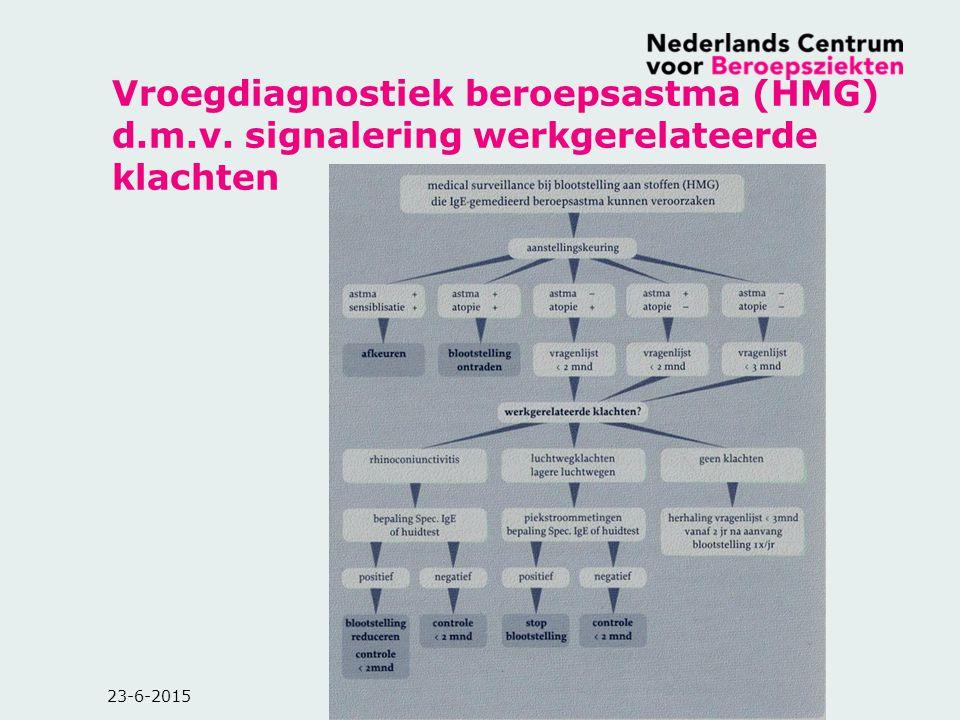 Vroegdiagnostiek beroepsastma (HMG) d. m. v