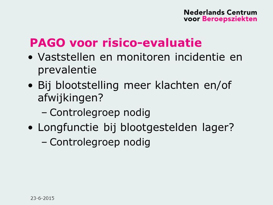 PAGO voor risico-evaluatie