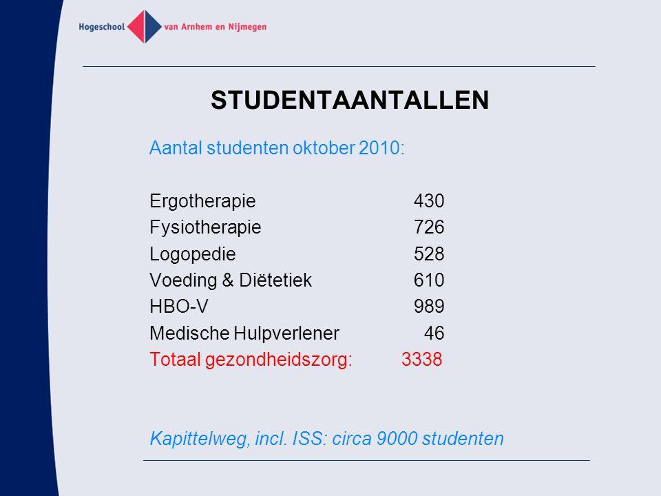 STUDENTAANTALLEN Aantal studenten oktober 2010: Ergotherapie 430