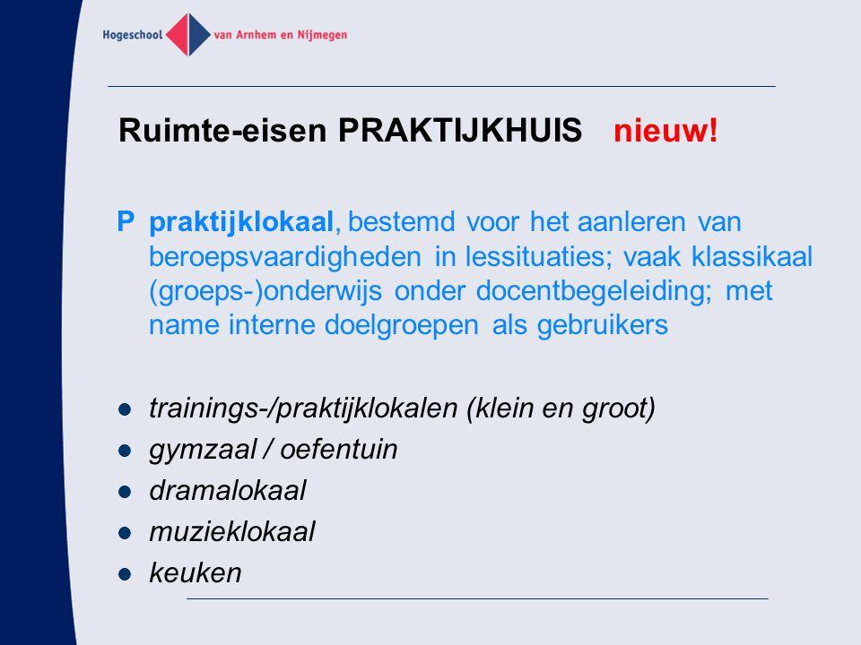 Ruimte-eisen PRAKTIJKHUIS nieuw!