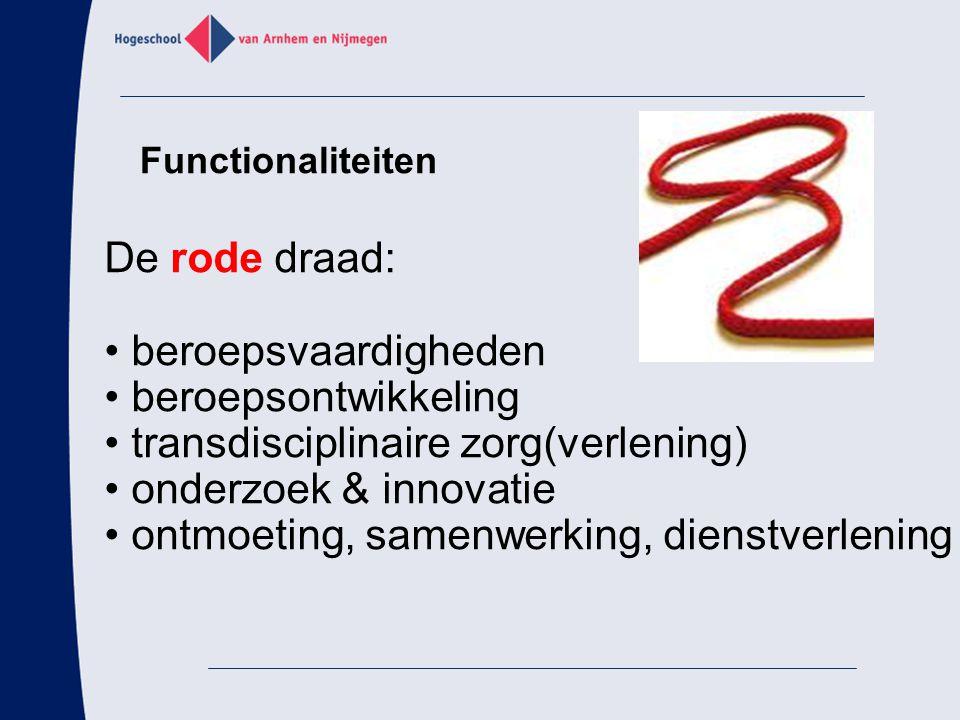 transdisciplinaire zorg(verlening) onderzoek & innovatie