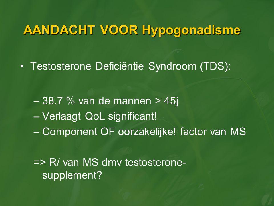 AANDACHT VOOR Hypogonadisme