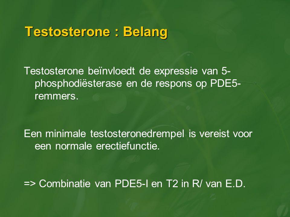 Testosterone : Belang