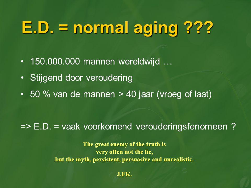 E.D. = normal aging 150.000.000 mannen wereldwijd …