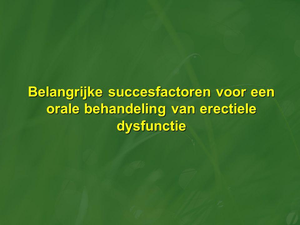 Belangrijke succesfactoren voor een orale behandeling van erectiele dysfunctie