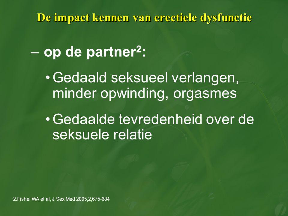 De impact kennen van erectiele dysfunctie