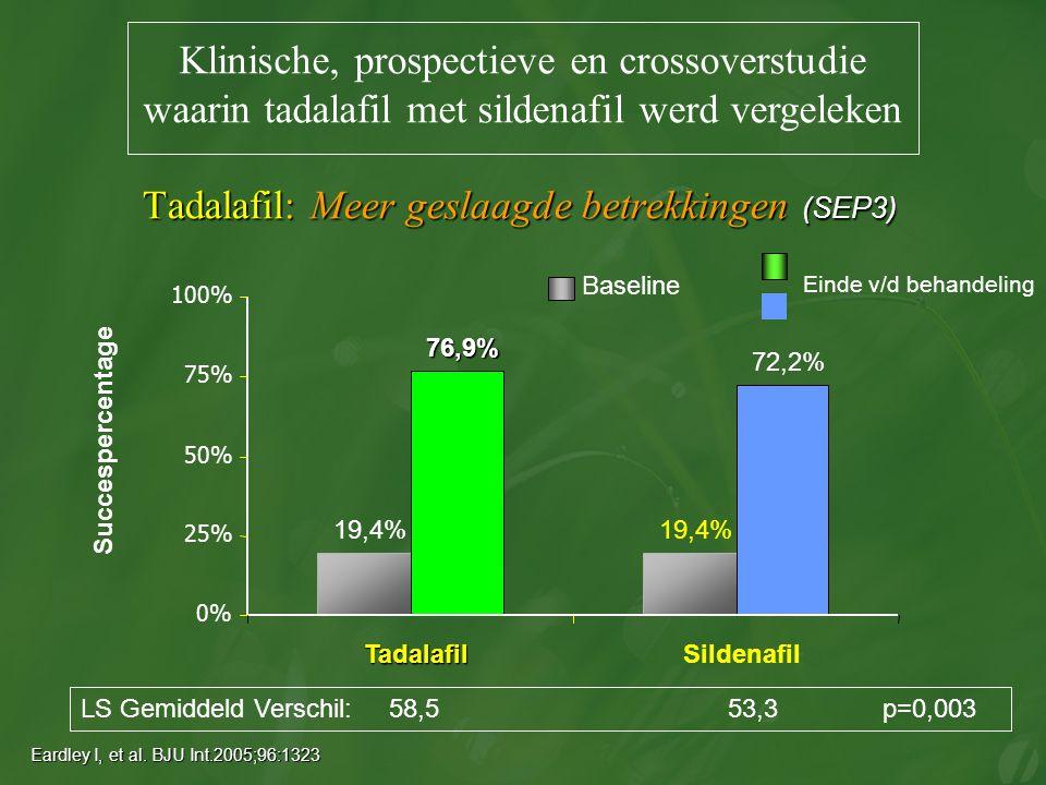 Tadalafil: Meer geslaagde betrekkingen (SEP3)