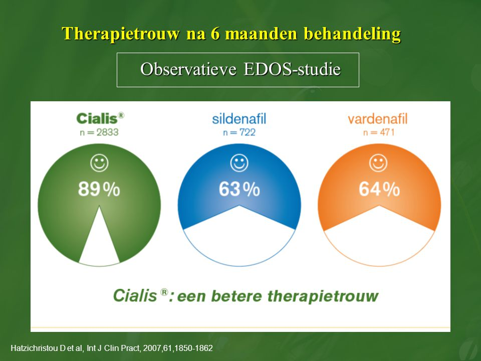 Observatieve EDOS-studie