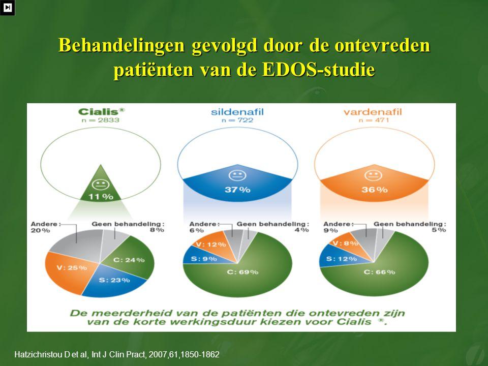 Behandelingen gevolgd door de ontevreden patiënten van de EDOS-studie