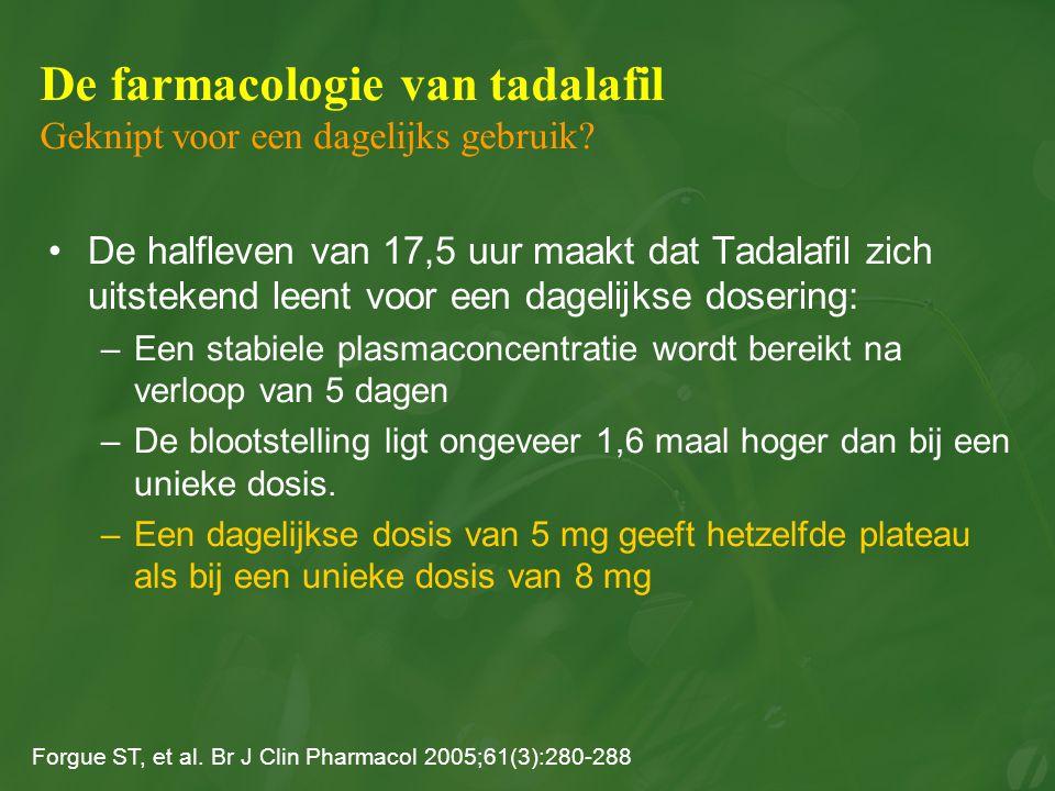 De farmacologie van tadalafil Geknipt voor een dagelijks gebruik