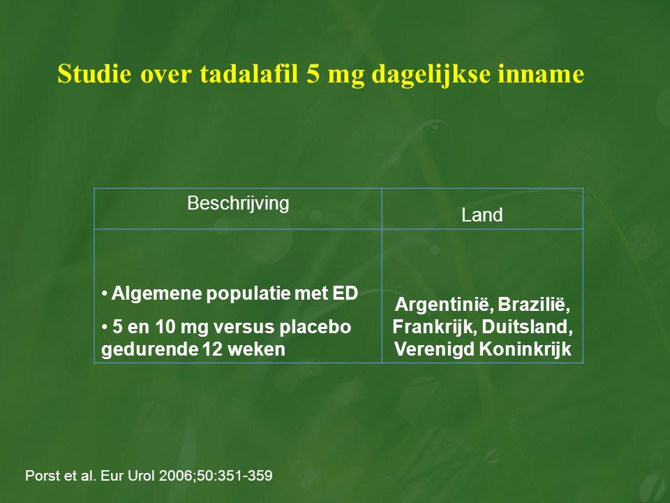 Studie over tadalafil 5 mg dagelijkse inname