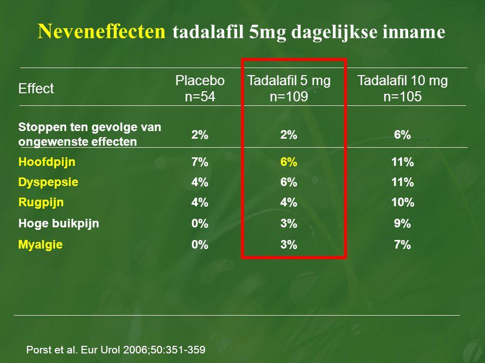 Neveneffecten tadalafil 5mg dagelijkse inname