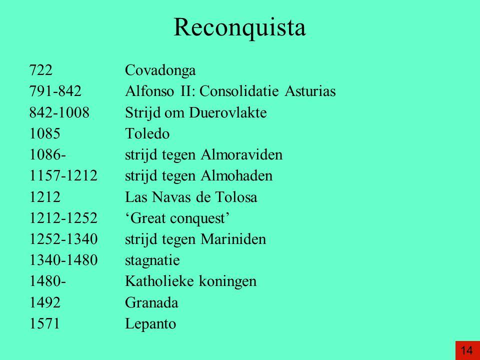 Reconquista 722 Covadonga 791-842 Alfonso II: Consolidatie Asturias