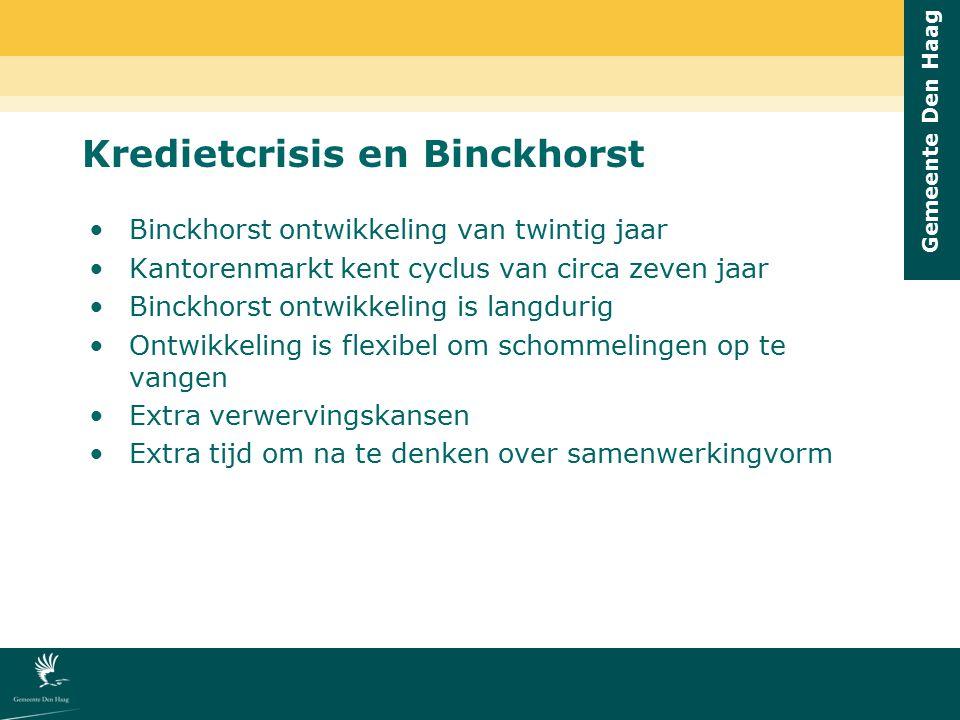 Kredietcrisis en Binckhorst