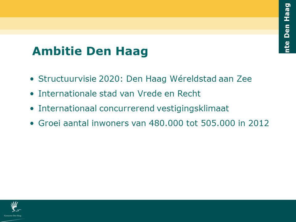 Ambitie Den Haag Structuurvisie 2020: Den Haag Wéreldstad aan Zee